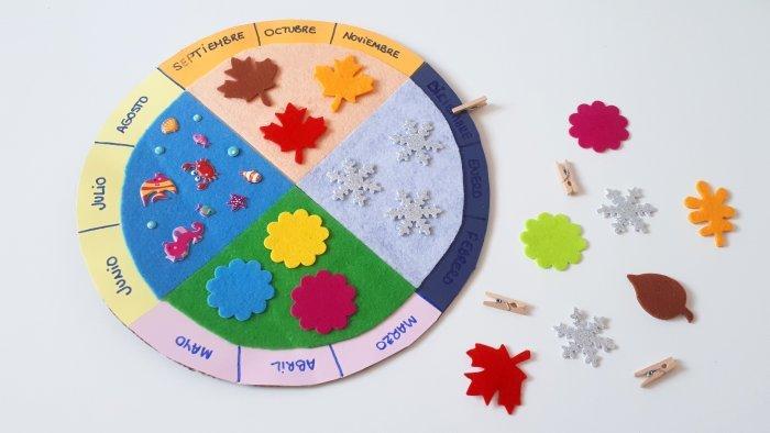 calendario de las cuatro estaciones montessori y waldorf